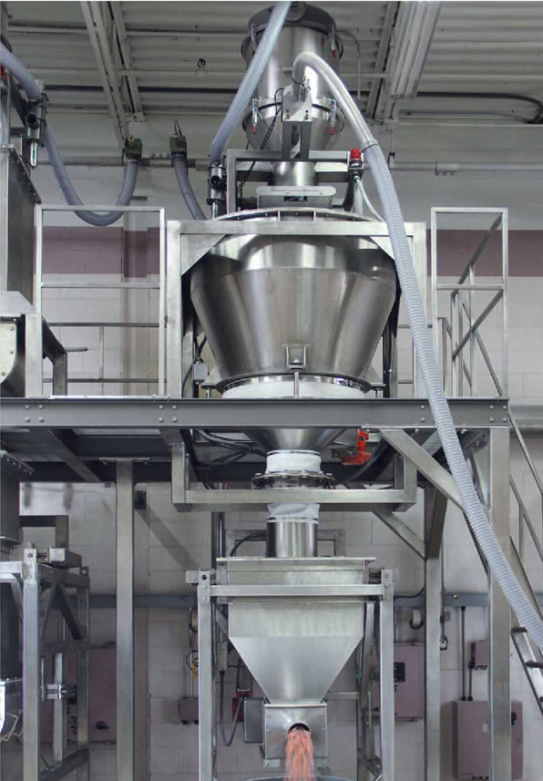 Refilling Volumetric / Gravimetric Feeders