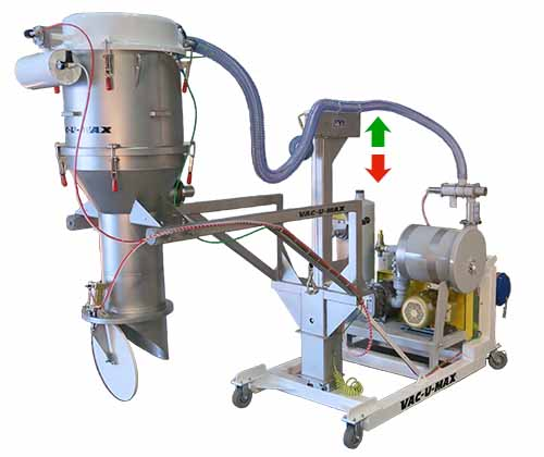 Mobile Vacuum Conveying Systems